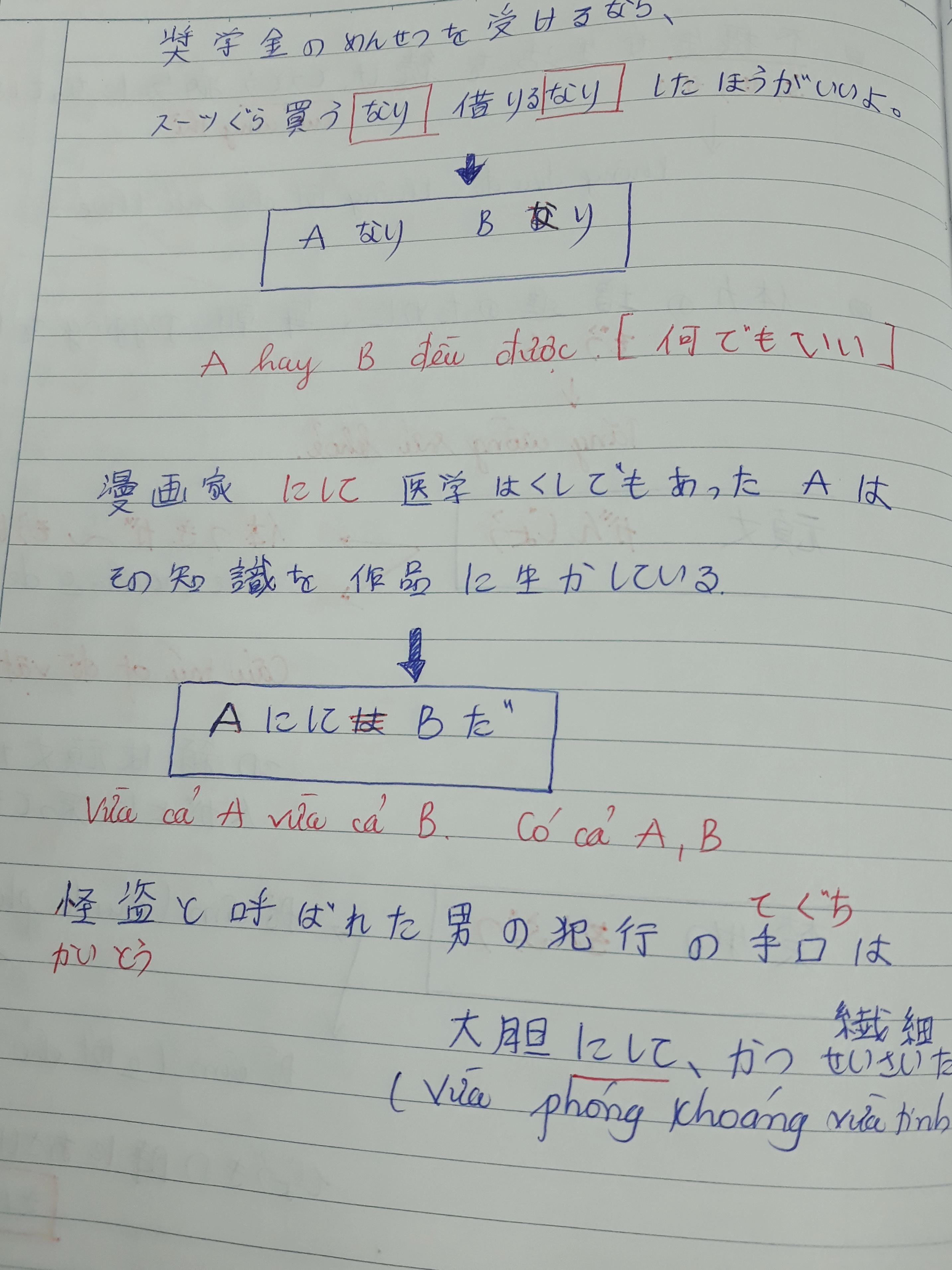 Cách ôn tập ngữ pháp tiếng Nhật